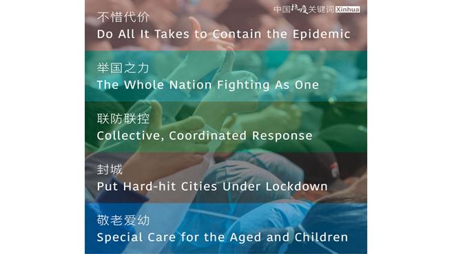 中国抗疫关键词